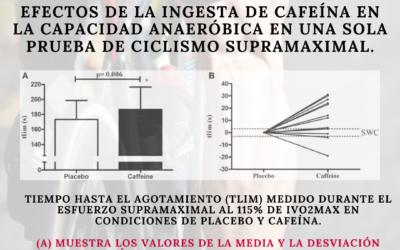 Efectos de la cafeína en una prueba supramáxima en ciclismo